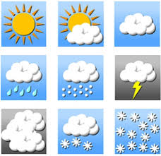 weather symbols 2