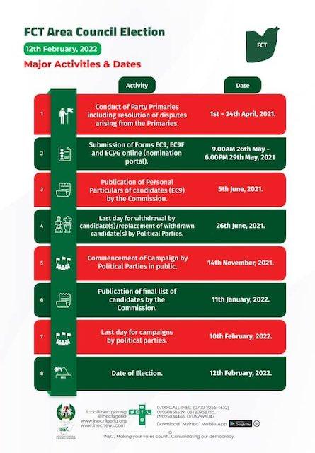 Timetable FCT Area Council election
